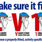 Making Sure Your Bicycle Helmet Fits Properly